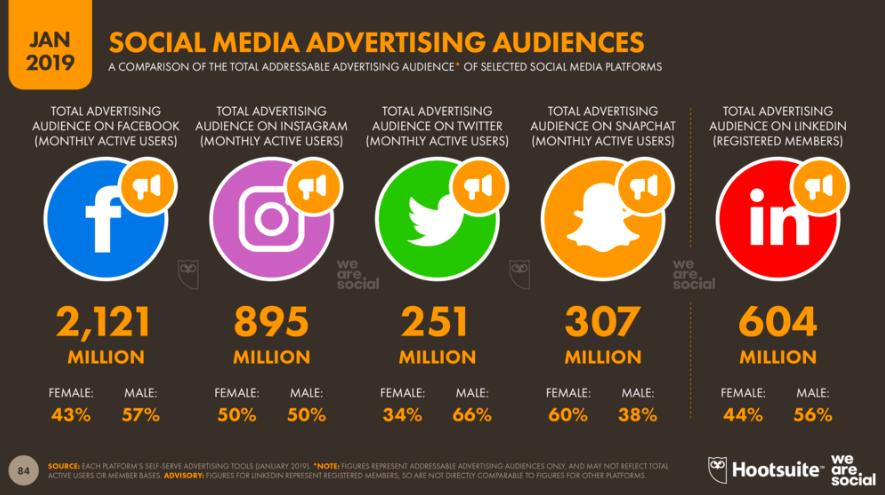 Perché promuovere l'azienda su Instagram - immagine